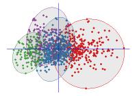 metodos hierarquicos da analise de clusters