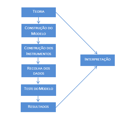 analise-esquacoes-estruturais